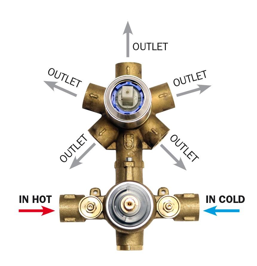 Bossini Смеситель Термостатический INZ001-075